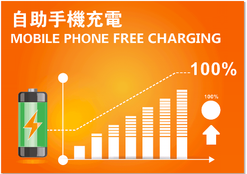 We have established a Mobile Phone free charging station at hotel lobby.